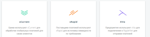 Криптовалюта: Ripple