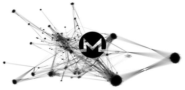 Криптовалюта: Monero