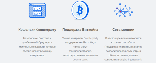 Функции Counterparty1