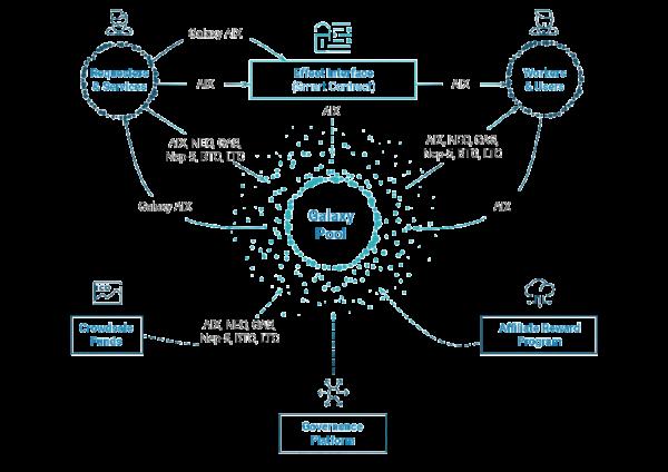 network-details